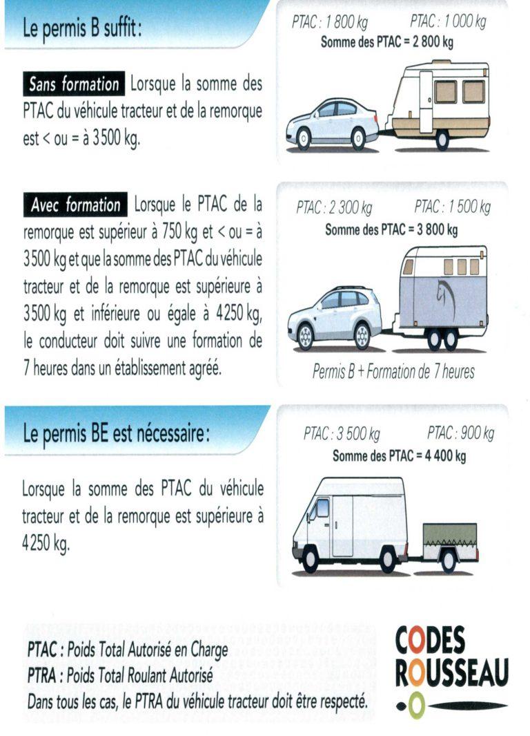 formation-conduite-remorque-b96-montauban-lafrancaise